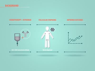 Gallium - medical animation videos rednovius.com